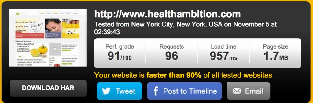 Test di velocità del sito Web