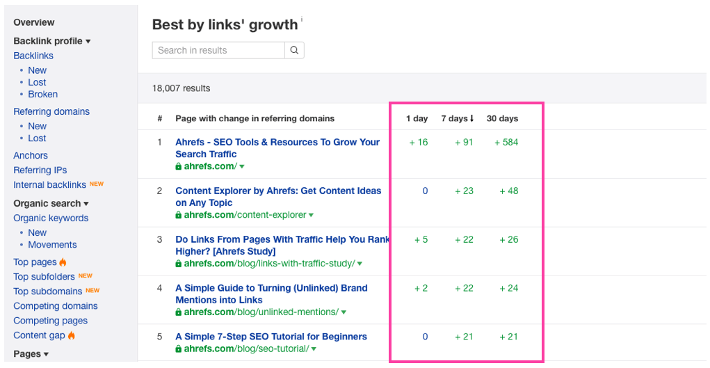 Ahrefs site explorer Best By Links Growth