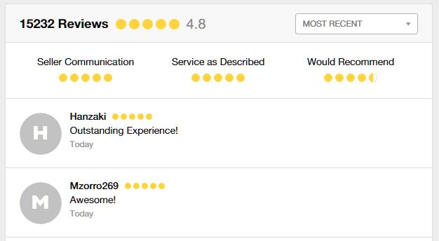 fiverr-review