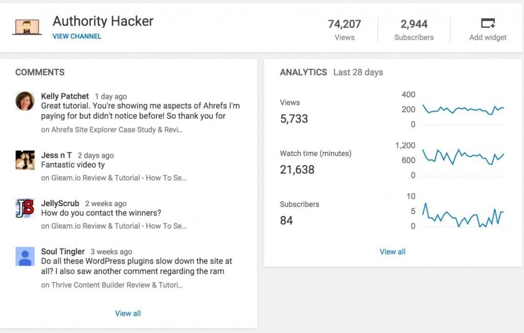 Authority Hacker Youtube dashboard 2015