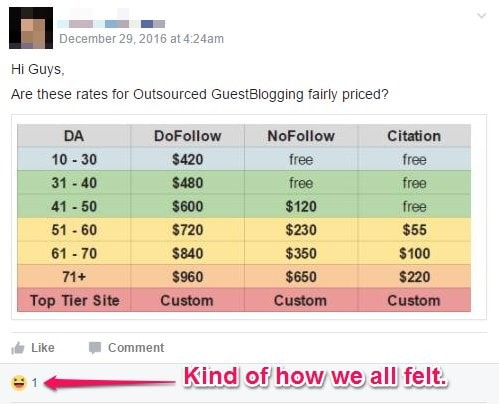 guest posting prices