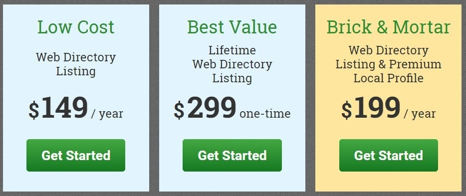 How To Buy Contextual Links The White Hat Way (+ Free Templates)