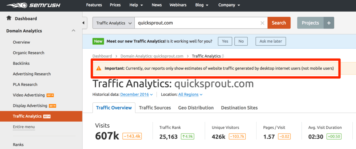 SEMRush traffic for desktop internet user