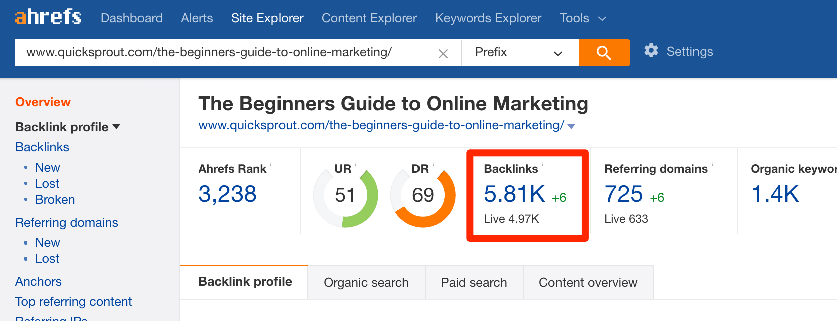 Ahrefs Backlinks Overview