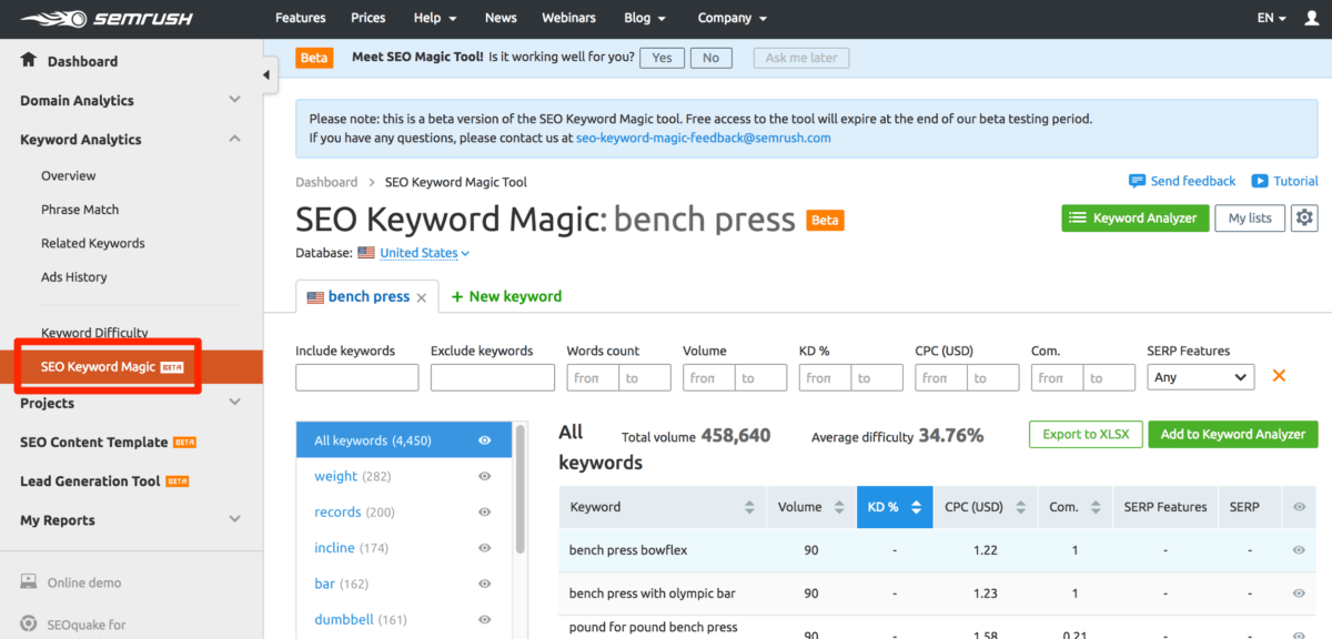 SEMRush SEO Keyword Magic