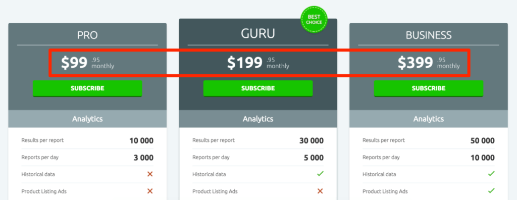 SEMRush tool pricing