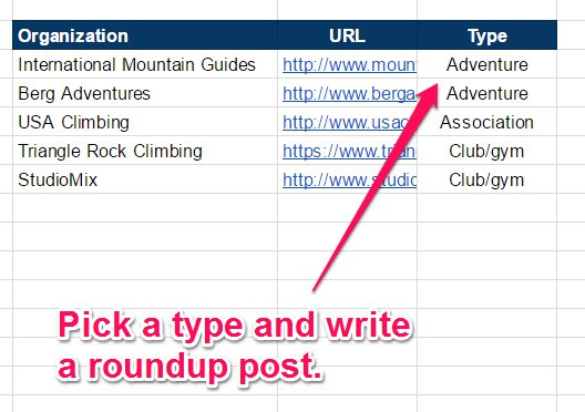 Categorized Media Pages In Outreach Spreadsheet