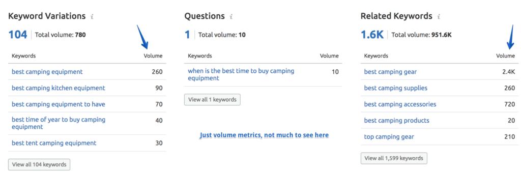 Keyword Suggestions Semrush