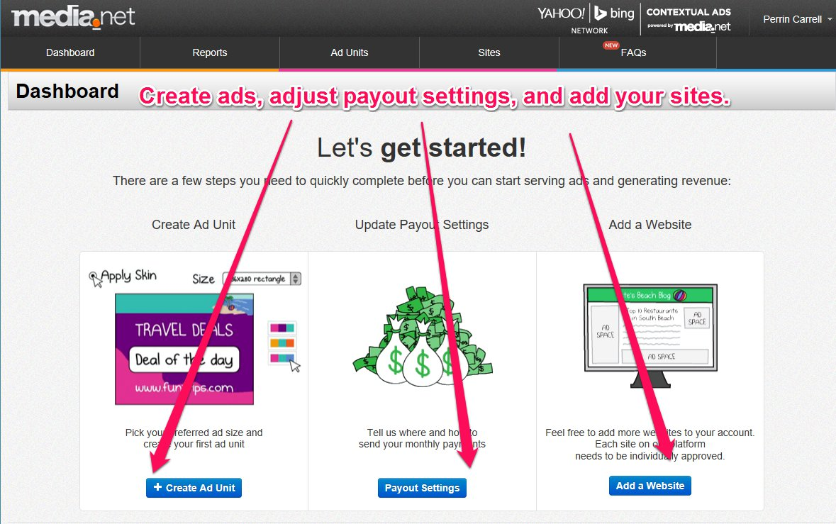 Media.net ads layout, payout settings