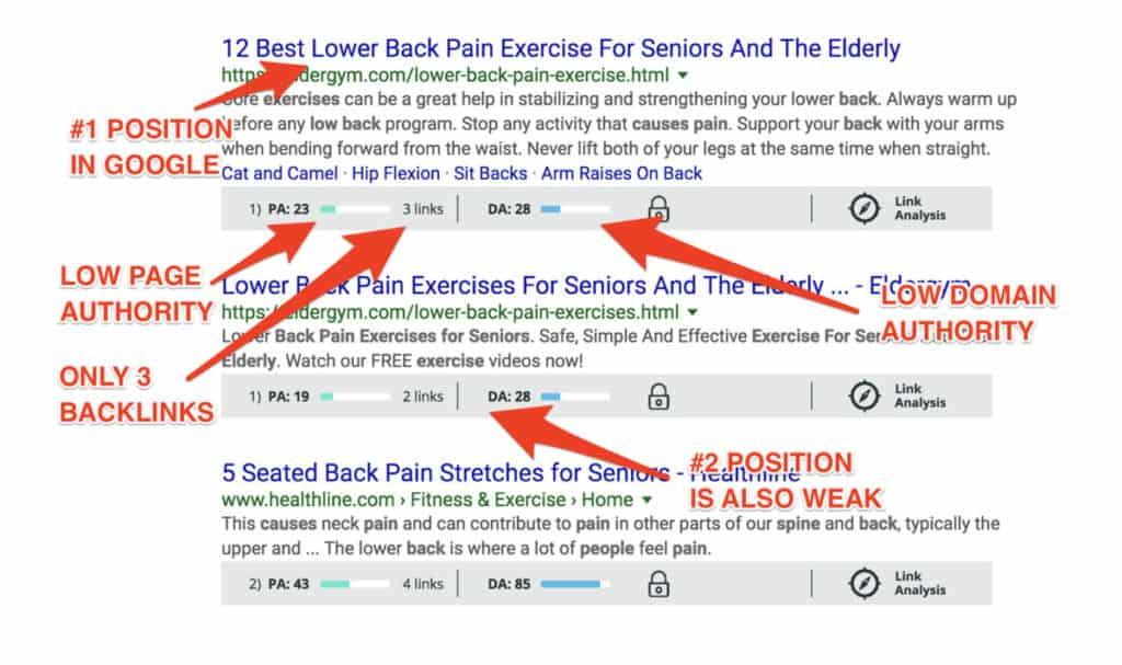Serp Analysis For Traditional Keyword Research