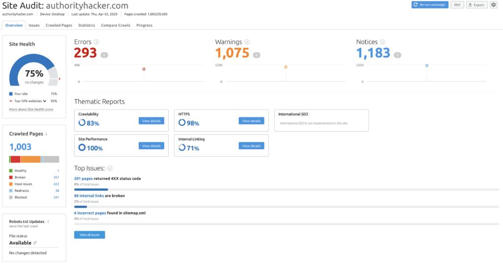 Site Audit Results Semrush