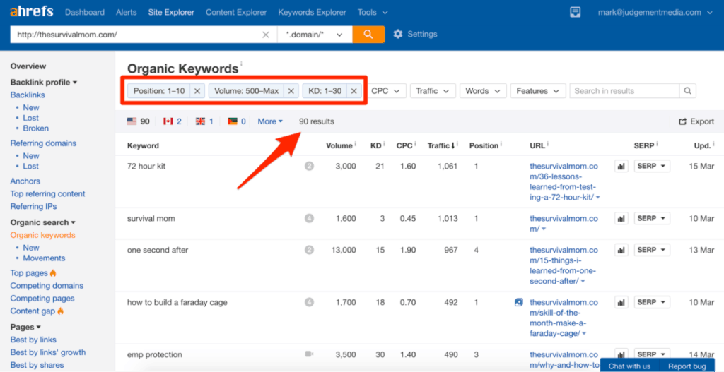 Ahrefs Orgnic Keywords Filters