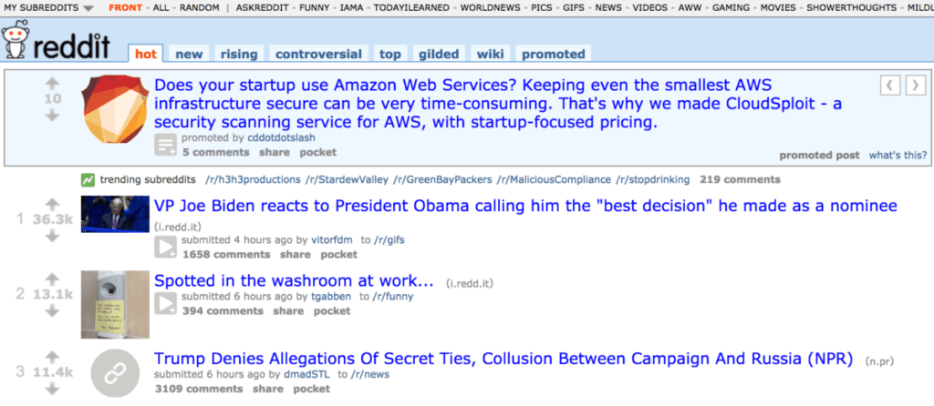 Traditional Keyword Research On Reddit