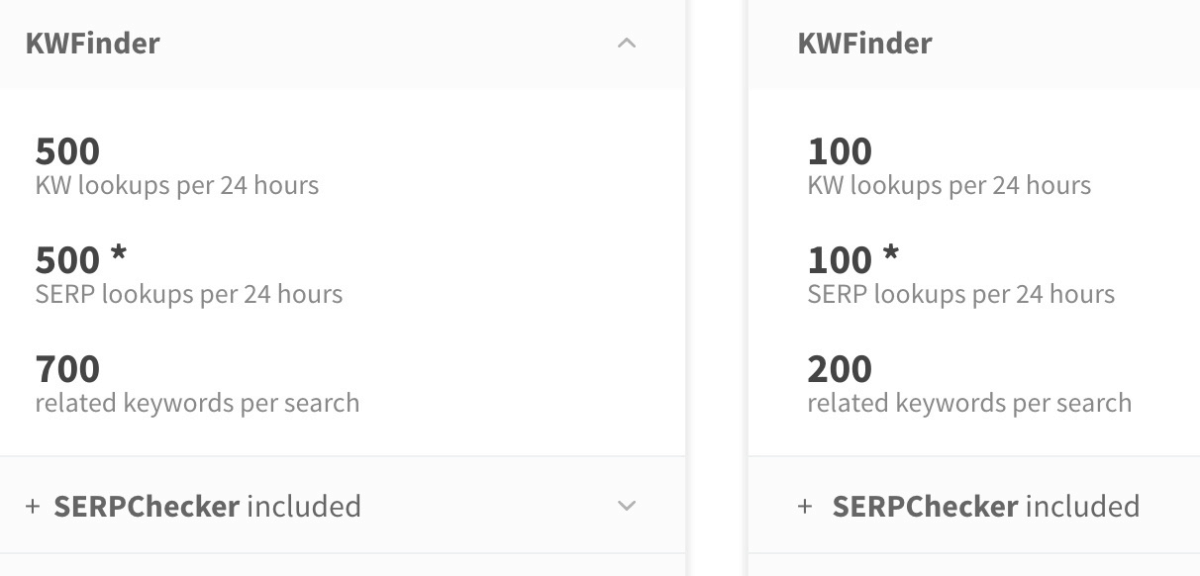 KW Finder Request Limitations