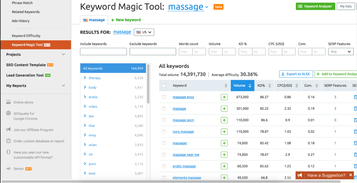 SEMRush Keyword Suggestions