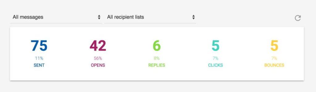 MailShake reporting UI