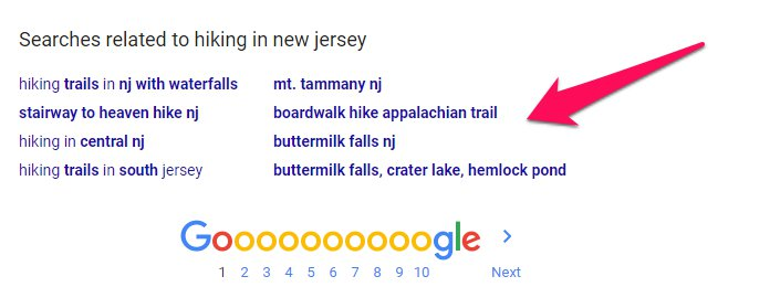 related searched in Google