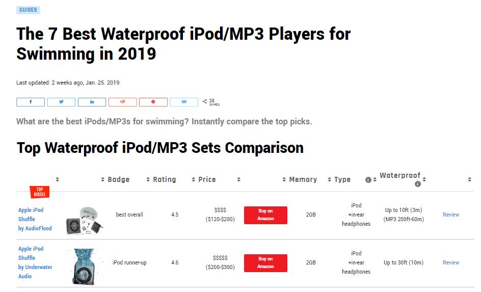 HeadphonesAddict.com ipod mps players
