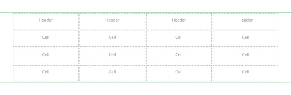 Thrive Architect Table Layout