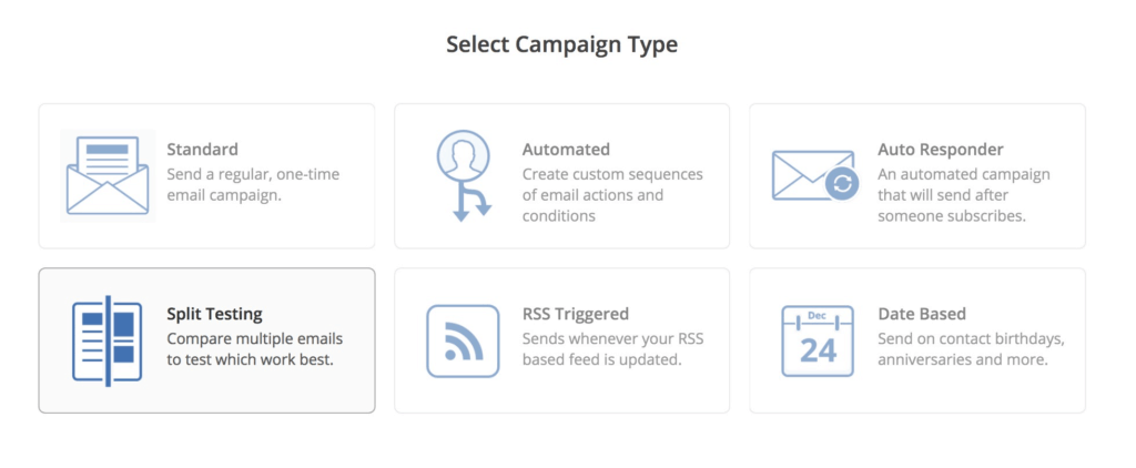 ActiveCampaign A/B Testing Dashboard