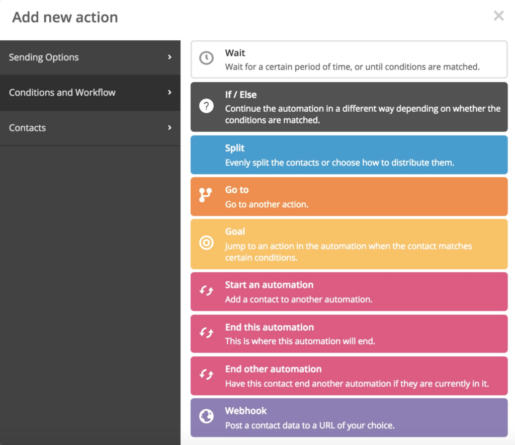 ActiveCampaign Actions Dashboard