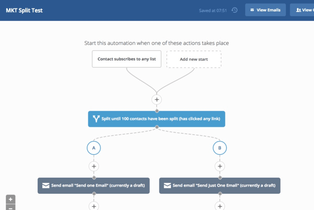 ActiveCampaign Automation Workflow Split Test Example