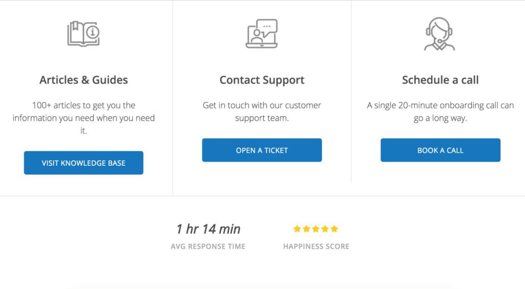 ConvertKit Support