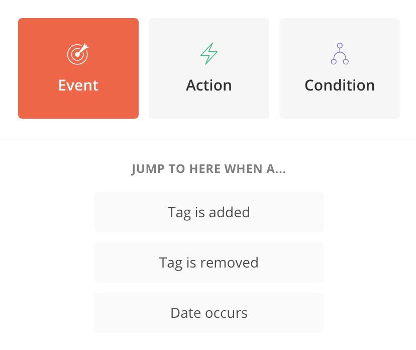 ConvertKit Triggers Dahboard