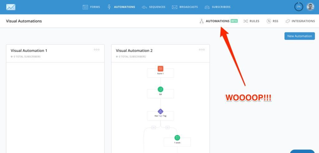 ConvertKit Visual Automation Builder