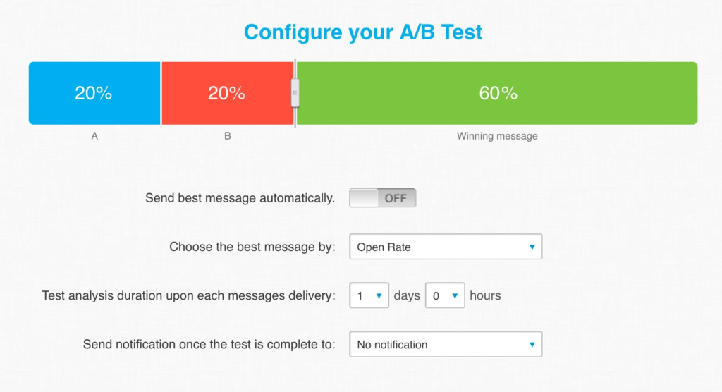 GetResponse A/B Testing Configuration
