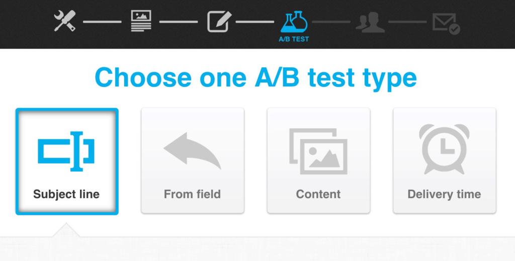 GetResponse A/B Testing Dashboard