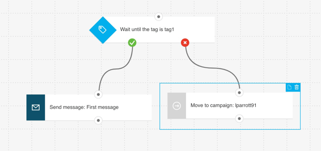 GetResponse Automation Workflow Basic Example