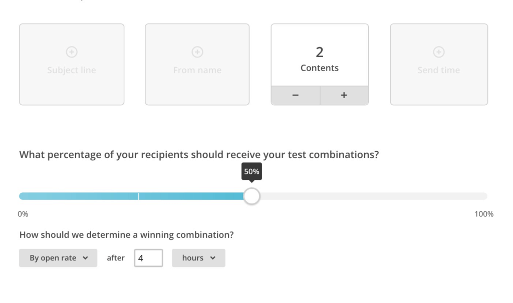Sistema di test MailChimp AB