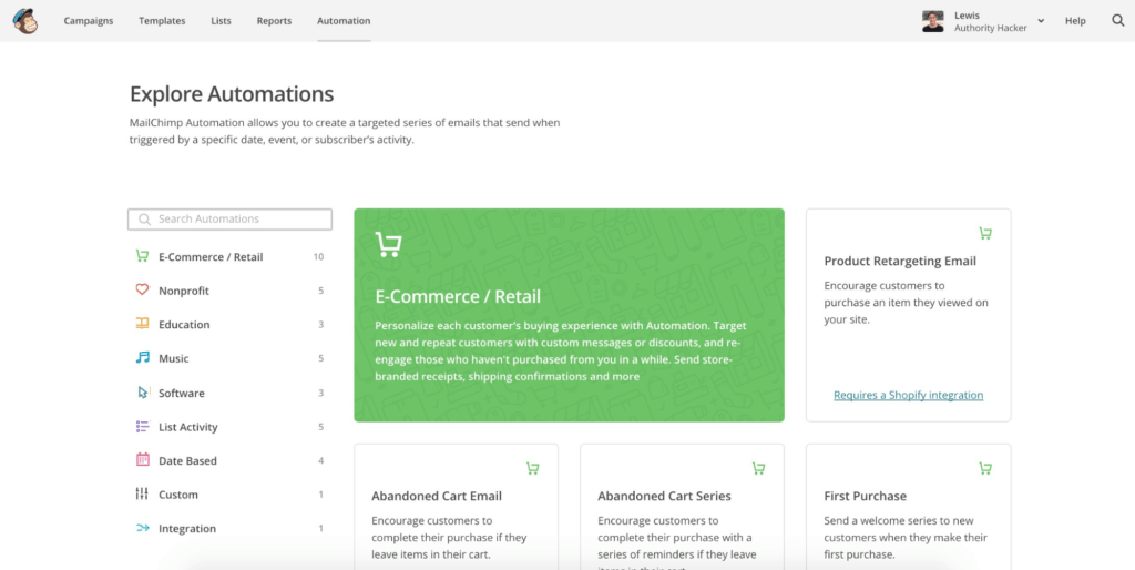 MailChimp Automations Dashboard