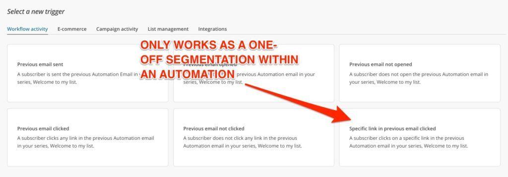 MailChimp Workflow Activity Dashboard