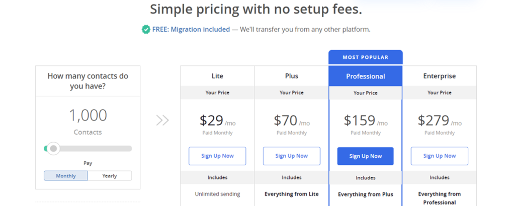 Pricing Plans Activecampaign