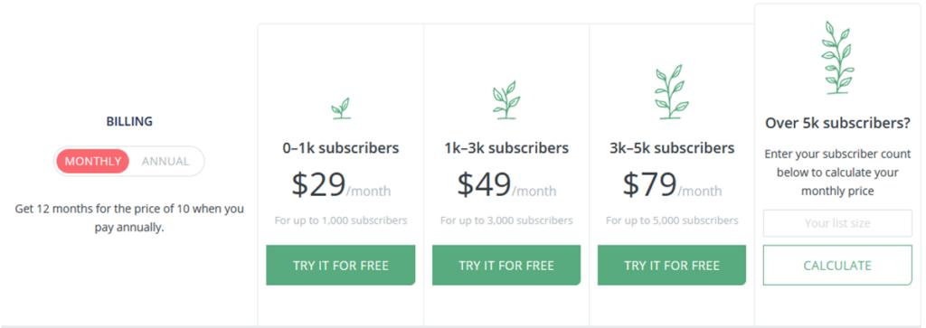 Pricing Plans Convertkit