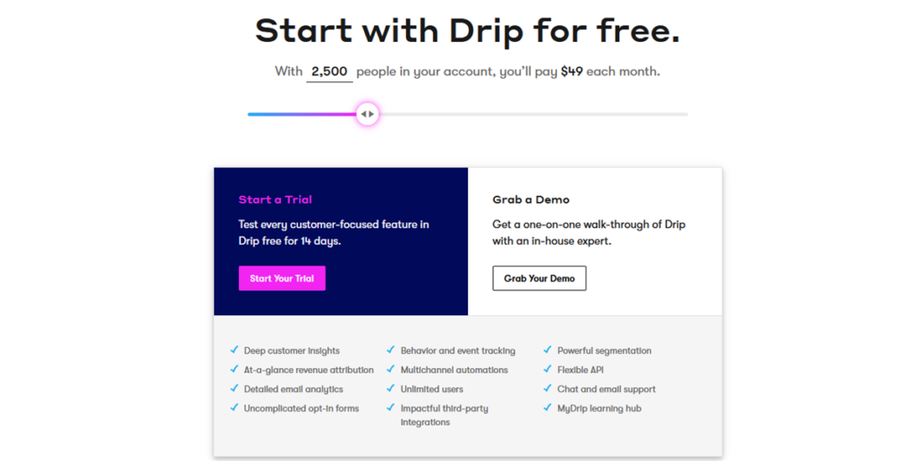 Pricing Plans Drip