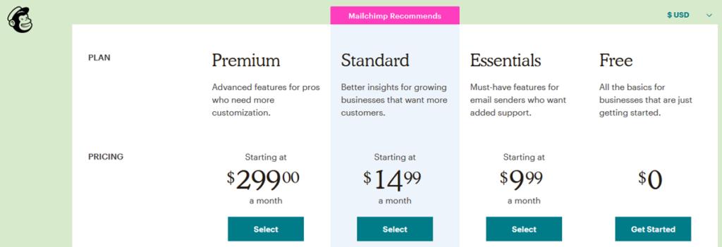 Pricing Plans Mailchimp