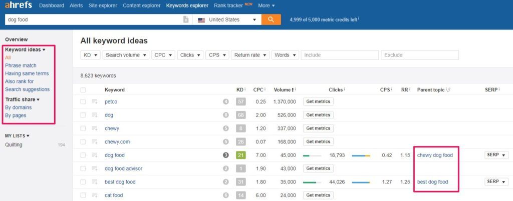 Ahrefs Keyword Tool Features