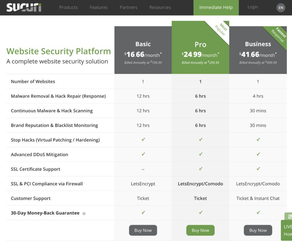 Sucuri WP Plugin Payment Plans