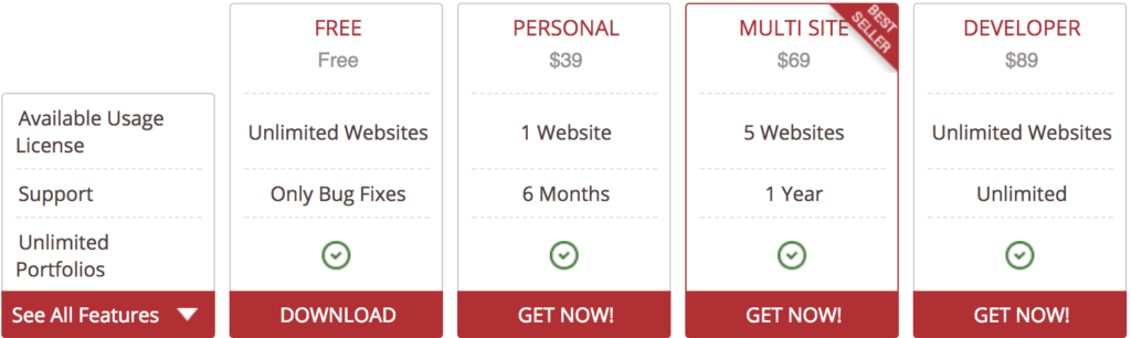 Huge-IT Pricing Options