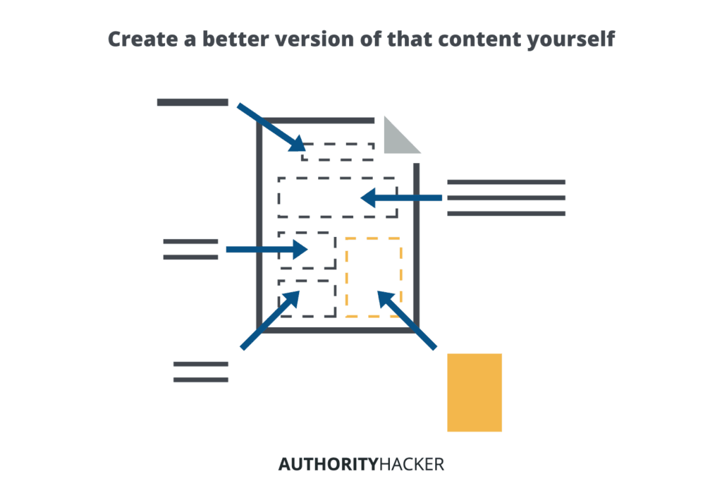 Great A Better Version Of That Content Yourself