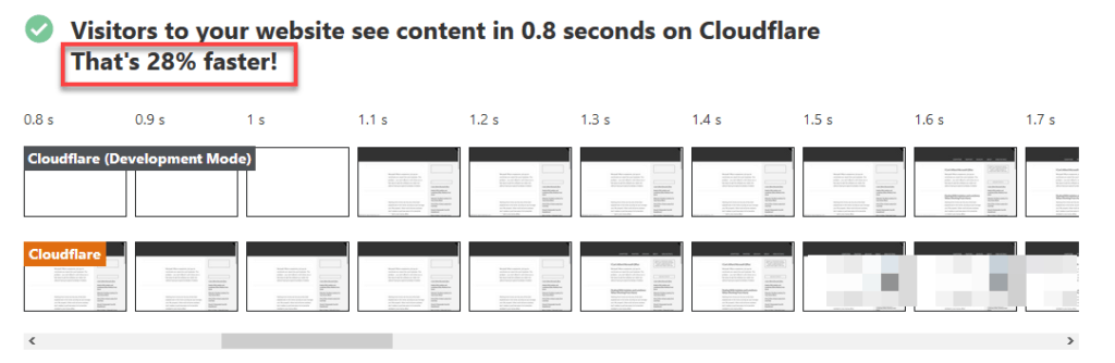 Cloudflare Speed Test