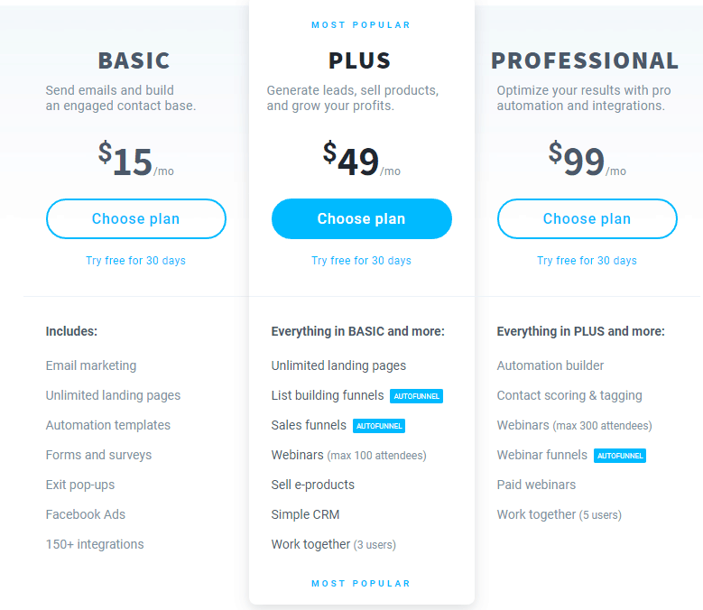 Getresponse Pricing Plans For 1000 Subscribers