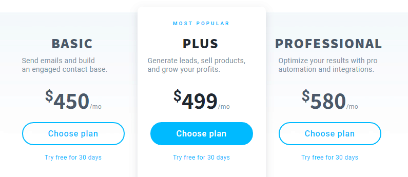 Getresponse Pricing Plans For 100000 Subscribers