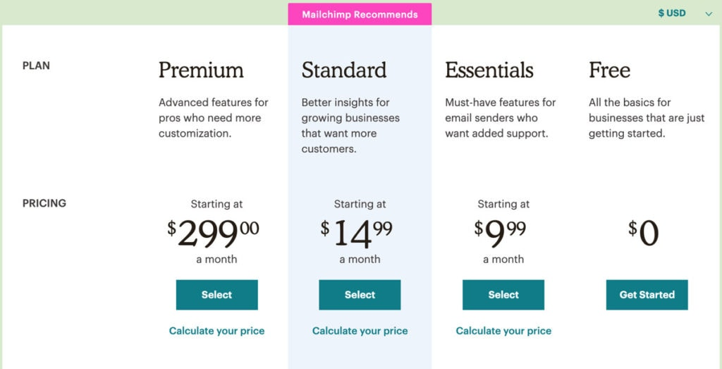 Mailchimp Pricing + Free Tier