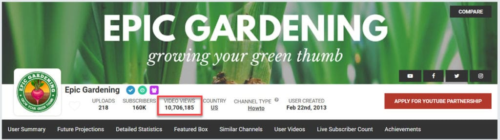 Epic Gardening Youtube Video Views