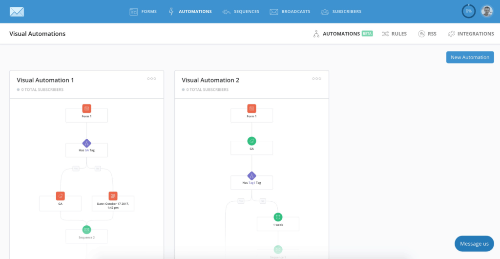 Convertkit Visual Automations Preview
