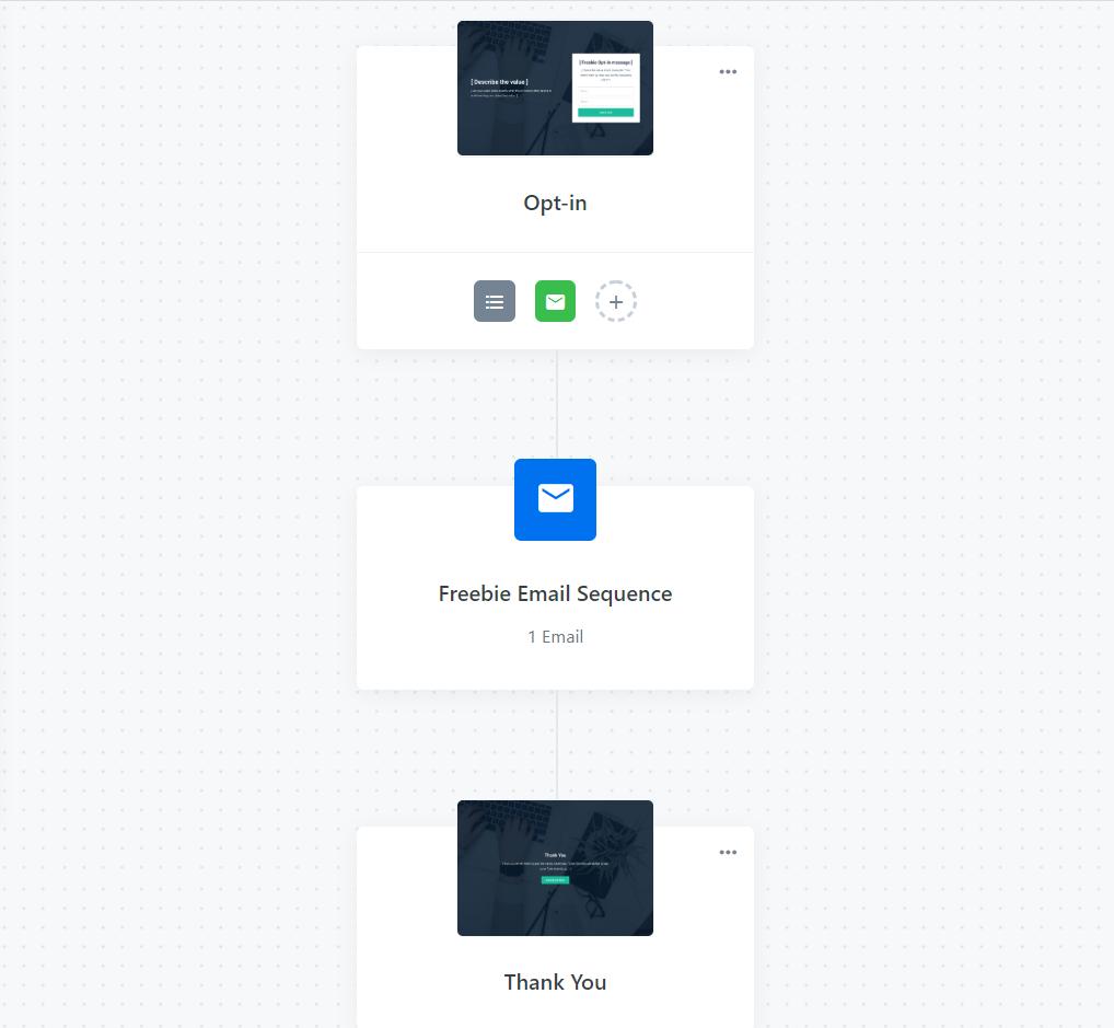 Kajabi Email Automation